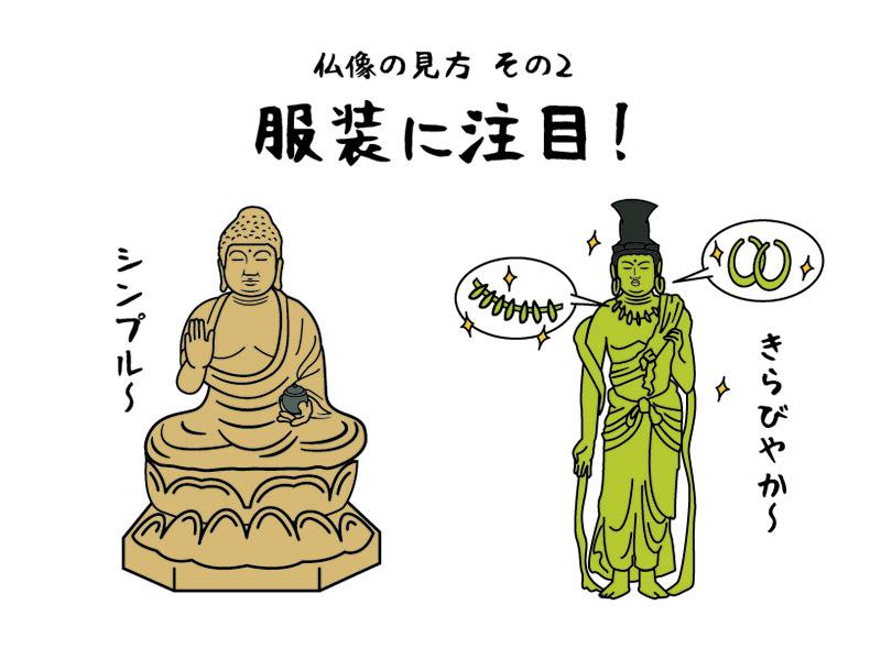 仏像の見方その2 服装に注目!