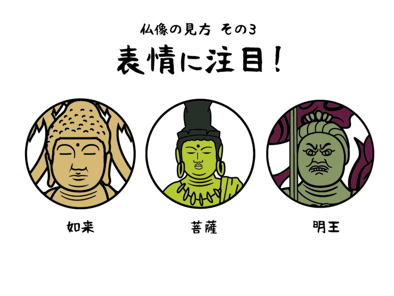 仏像の見方その3 表情に注目!