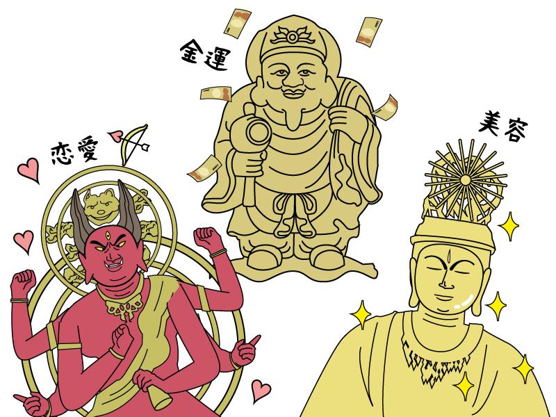 恋愛、金運、美容の仏像