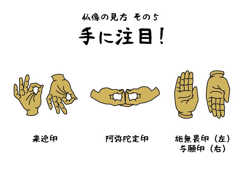 仏像の見方その5 手に注目!