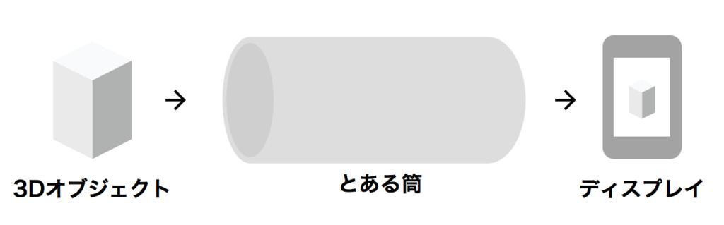 f:id:bao_bao:20160508210300p:plain