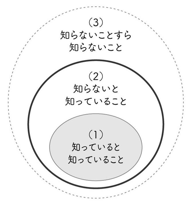 f:id:baoh7:20181203060511j:plain