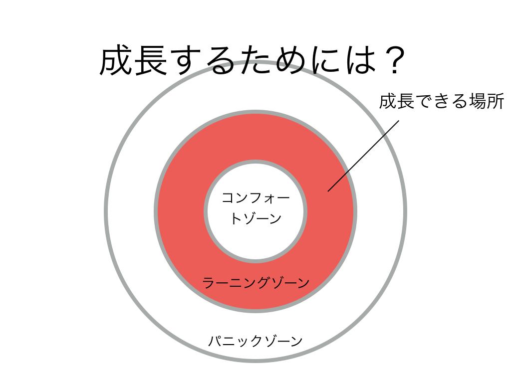 f:id:baouthereal:20200215171637j:plain