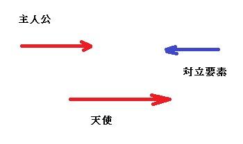 f:id:baphoo:20120114061407j:image:w360