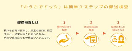 f:id:barairofuufu:20210511152633p:plain