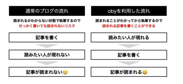 f:id:barairofuufu:20211002001554p:plain