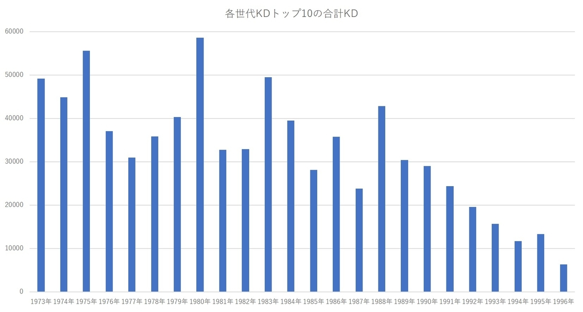 f:id:baseball-datajumble:20201019123344j:plain