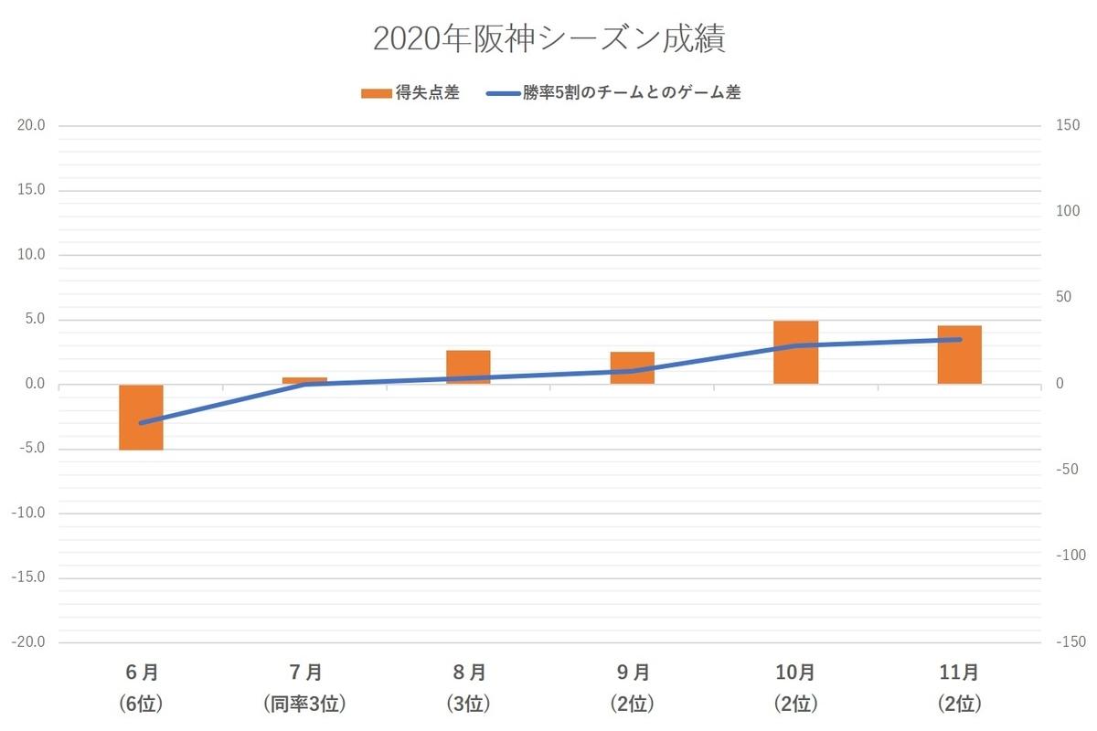 f:id:baseball-datajumble:20210304160620j:plain