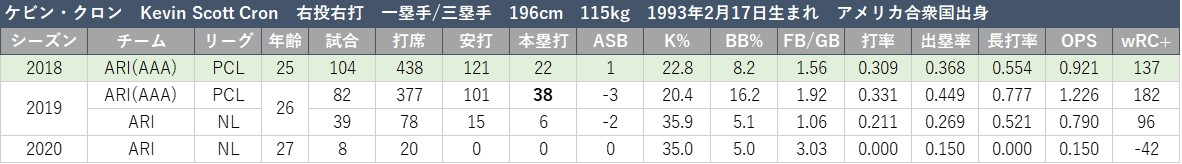 f:id:baseball-datajumble:20210316151533j:plain