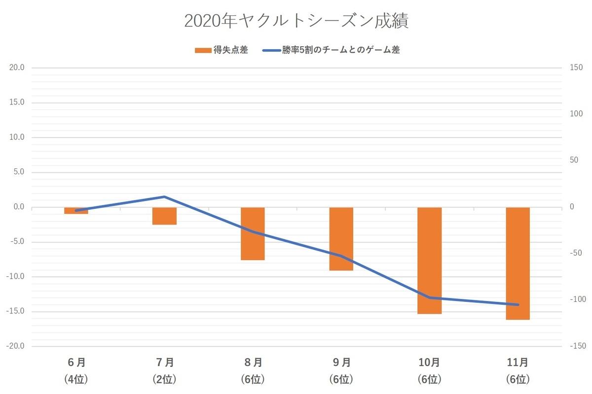 f:id:baseball-datajumble:20210316152037j:plain