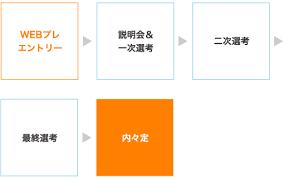 f:id:baseball0702hiroyuki:20180527151701p:plain