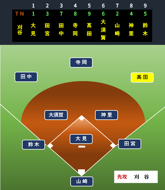 f:id:baseballbrown:20190701095602p:plain