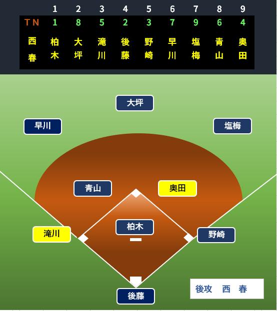 f:id:baseballbrown:20190702211743p:plain