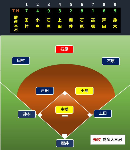 f:id:baseballbrown:20190708162807p:plain