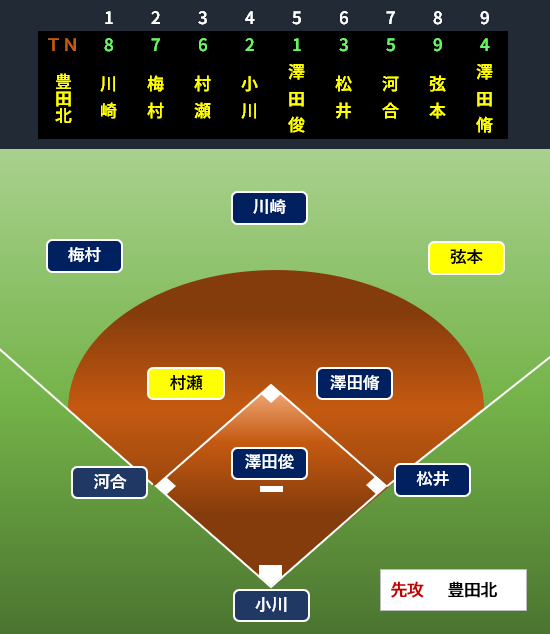f:id:baseballbrown:20190708202106p:plain