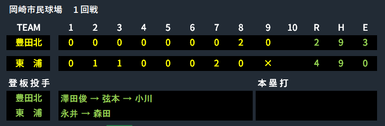 f:id:baseballbrown:20190708204700p:plain