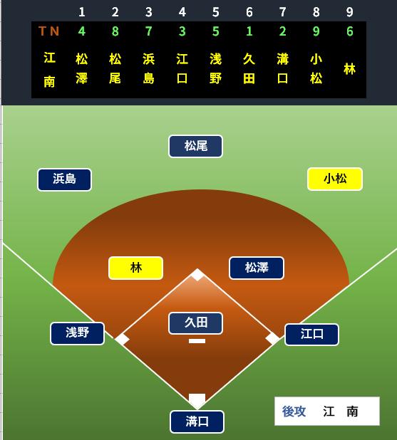 f:id:baseballbrown:20190709015556p:plain