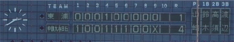 f:id:baseballbrown:20190915233341j:image