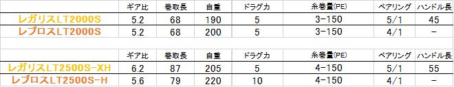 f:id:baseballlll:20200109235351p:plain
