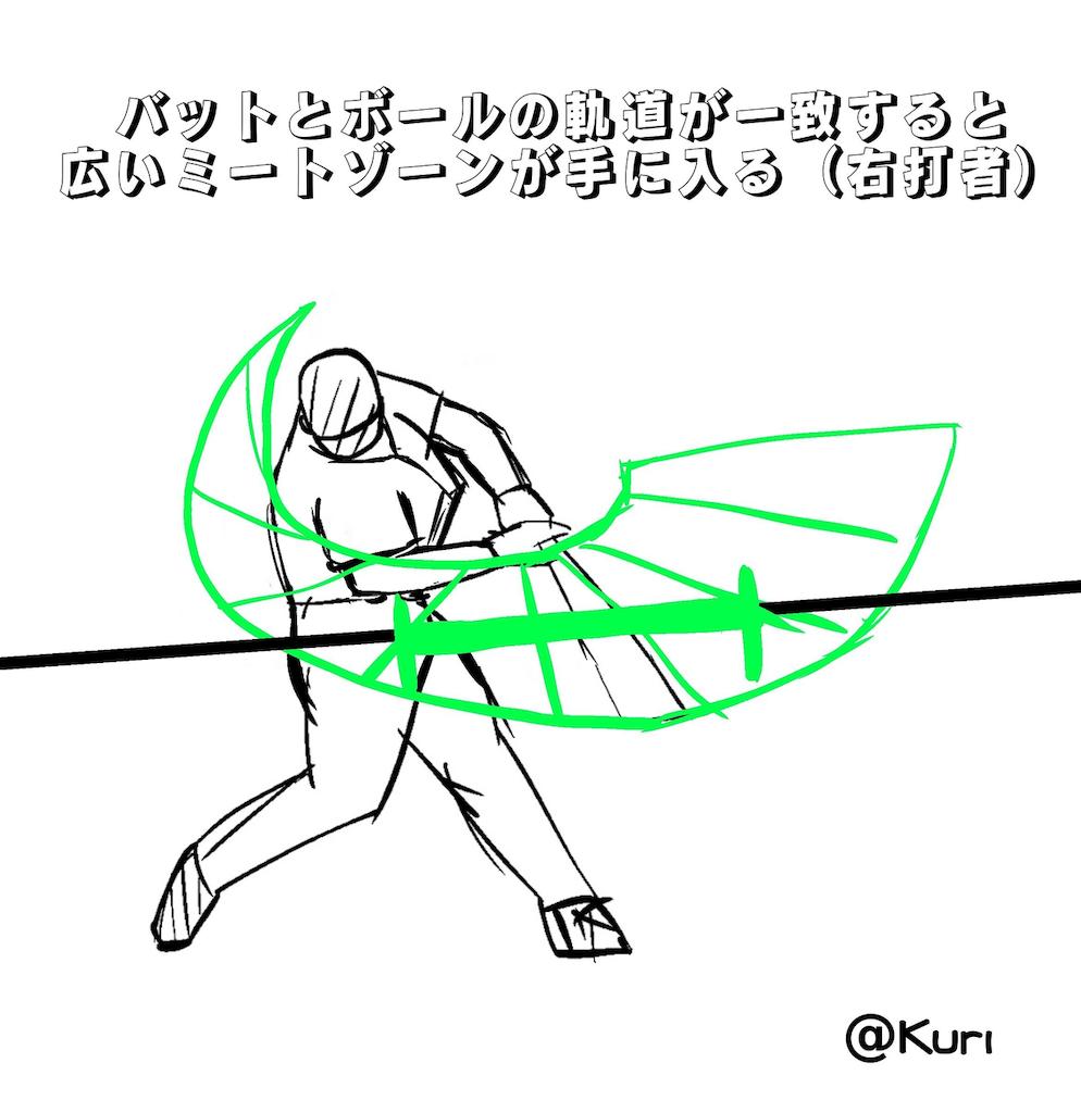 f:id:baseballmasato:20181122124831p:image