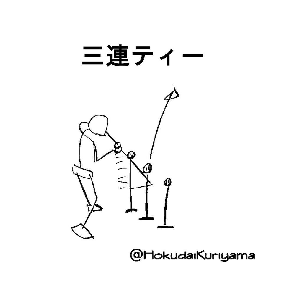 f:id:baseballmasato:20181122130236p:image
