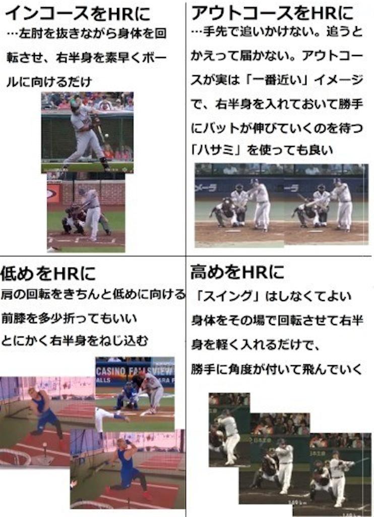 f:id:baseballmasato:20181122131133p:image