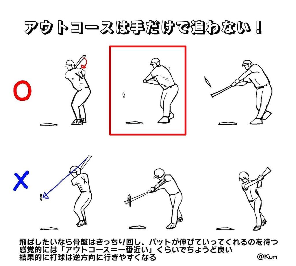 f:id:baseballmasato:20181122131138j:image