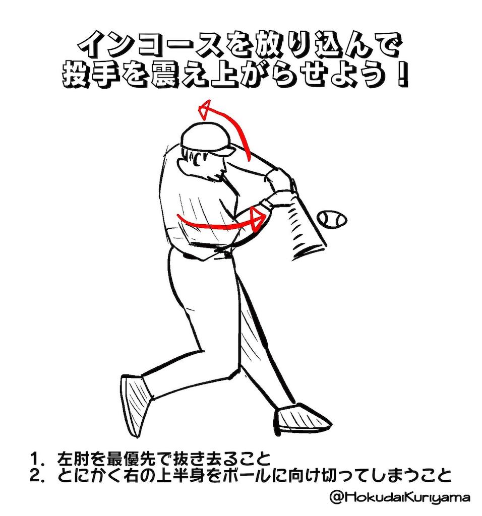 f:id:baseballmasato:20181122131148p:image