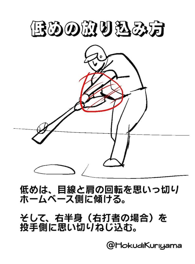 f:id:baseballmasato:20181122131218p:image