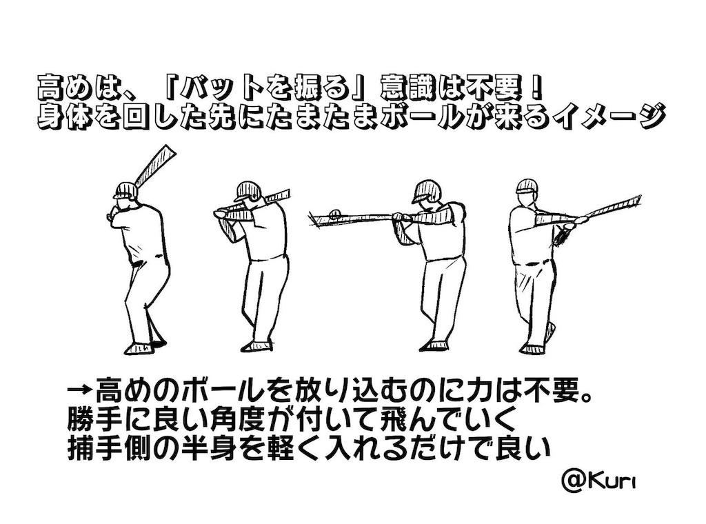 f:id:baseballmasato:20181122131222j:image