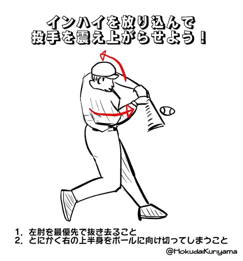 f:id:baseballmasato:20181122131620p:image