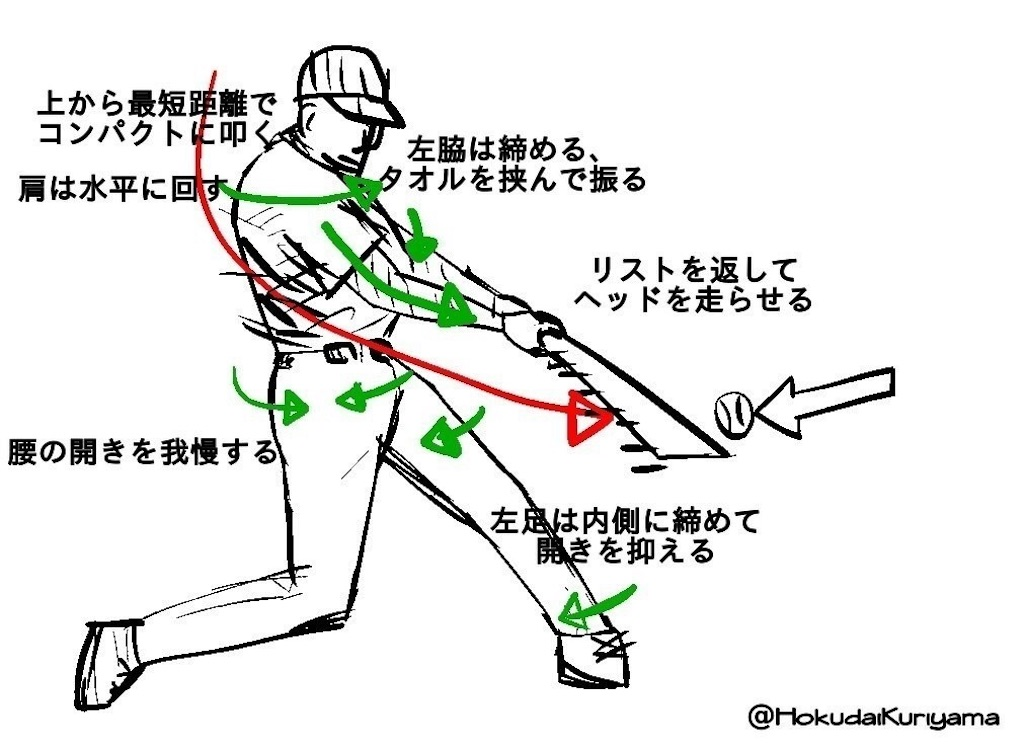 f:id:baseballmasato:20181122131634j:image