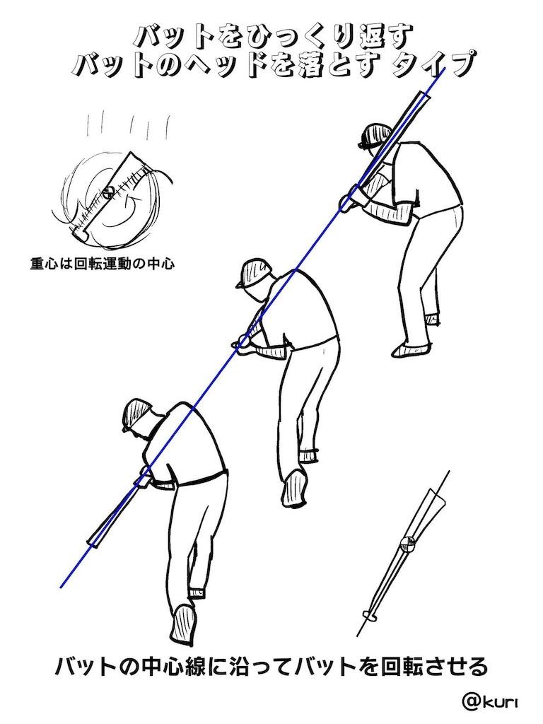 f:id:baseballmasato:20181122131655j:image