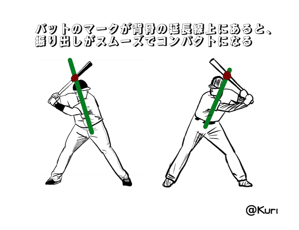 f:id:baseballmasato:20181122131735p:image