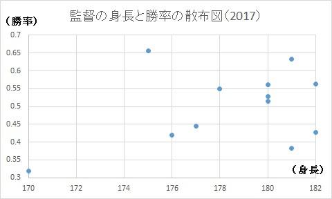 f:id:baseballsabermetrics:20171013202307j:plain