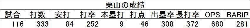 f:id:baseballsabermetrics:20171106015047j:plain