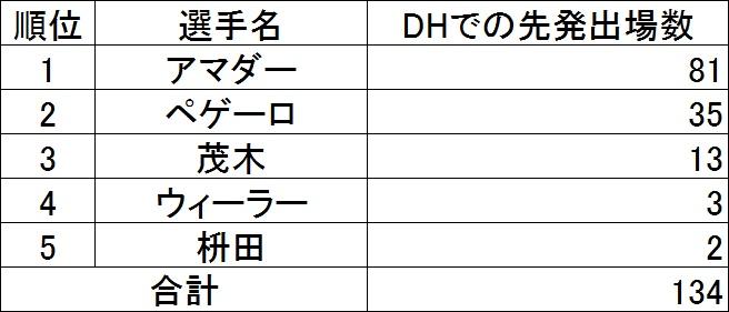 f:id:baseballsabermetrics:20171106023949j:plain
