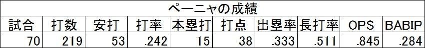 f:id:baseballsabermetrics:20171106044026j:plain