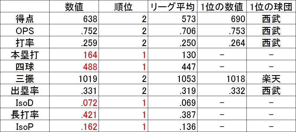 f:id:baseballsabermetrics:20171109050124j:plain