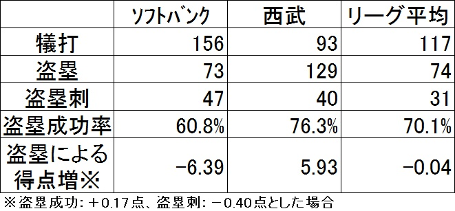 f:id:baseballsabermetrics:20171109050808j:plain