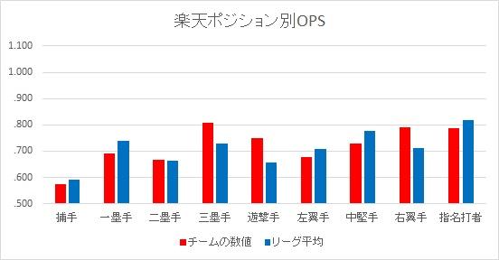 f:id:baseballsabermetrics:20180102041015j:plain