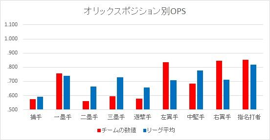 f:id:baseballsabermetrics:20180103042203j:plain