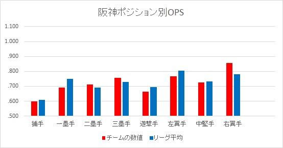 f:id:baseballsabermetrics:20180103042448j:plain