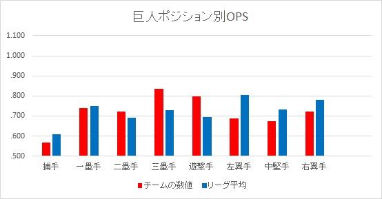 f:id:baseballsabermetrics:20180103042606j:plain