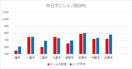 f:id:baseballsabermetrics:20180103042634j:plain
