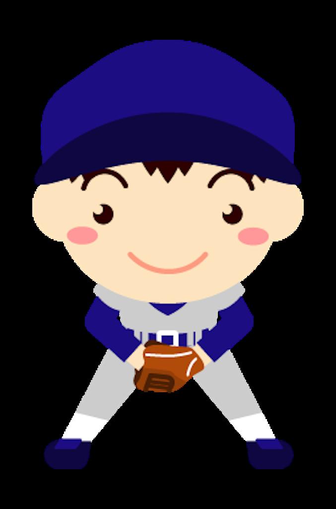 f:id:baseballss:20180719233340p:image
