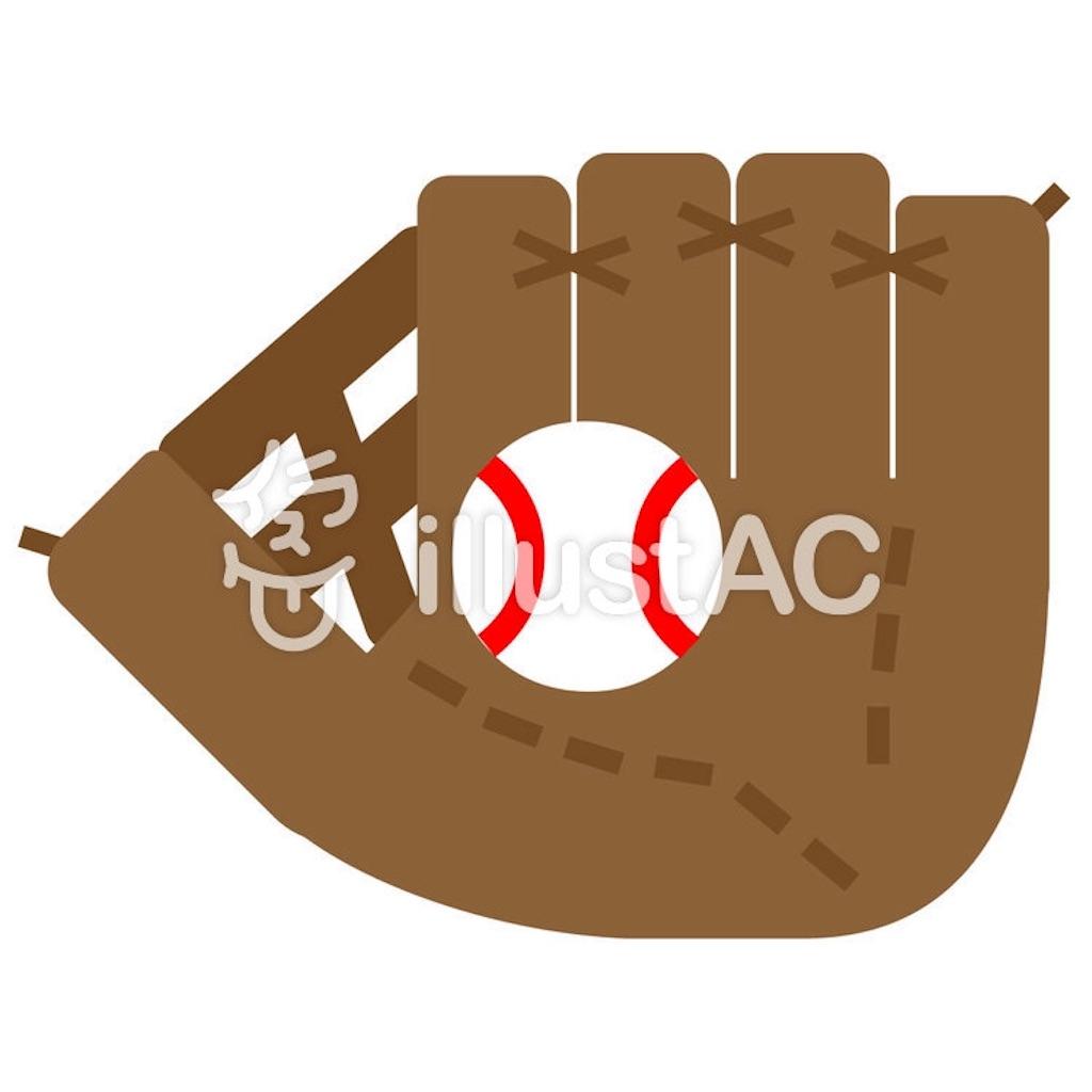 f:id:baseballss:20180720211823j:image