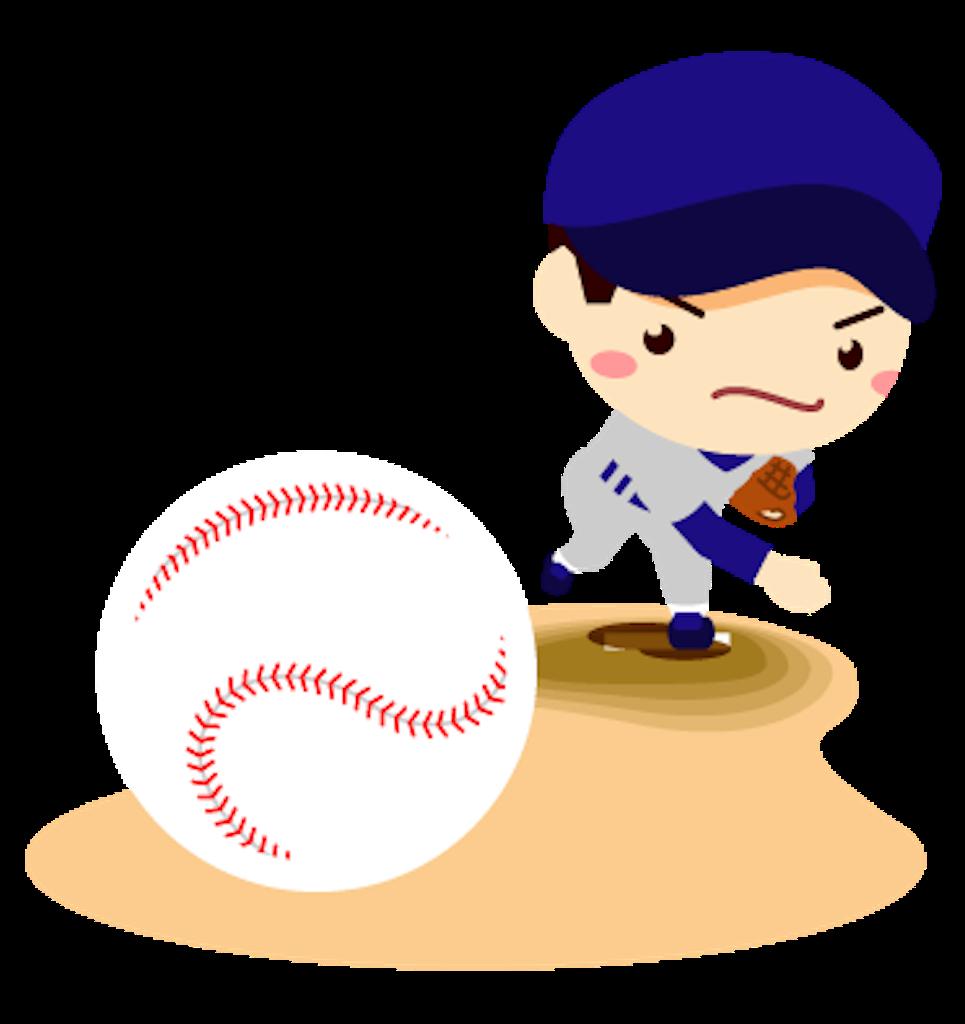 f:id:baseballss:20180722013541p:image