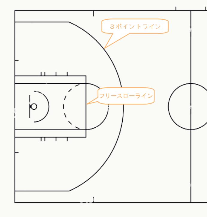 f:id:basket-blog:20200531211844p:plain