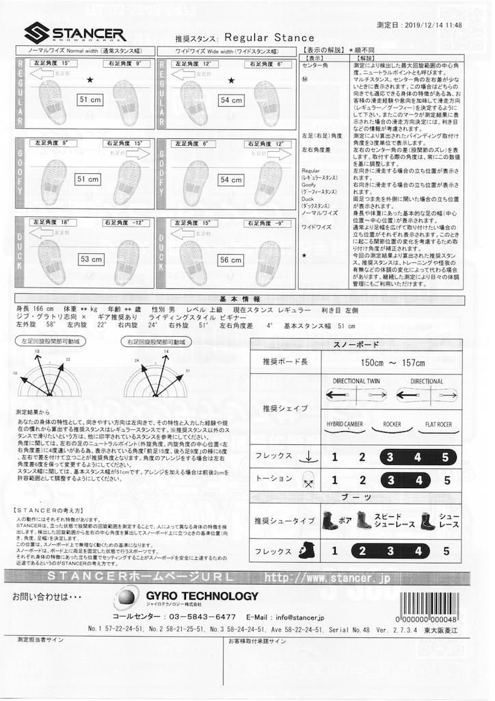 f:id:basserinyodoriver:20200214074429j:image